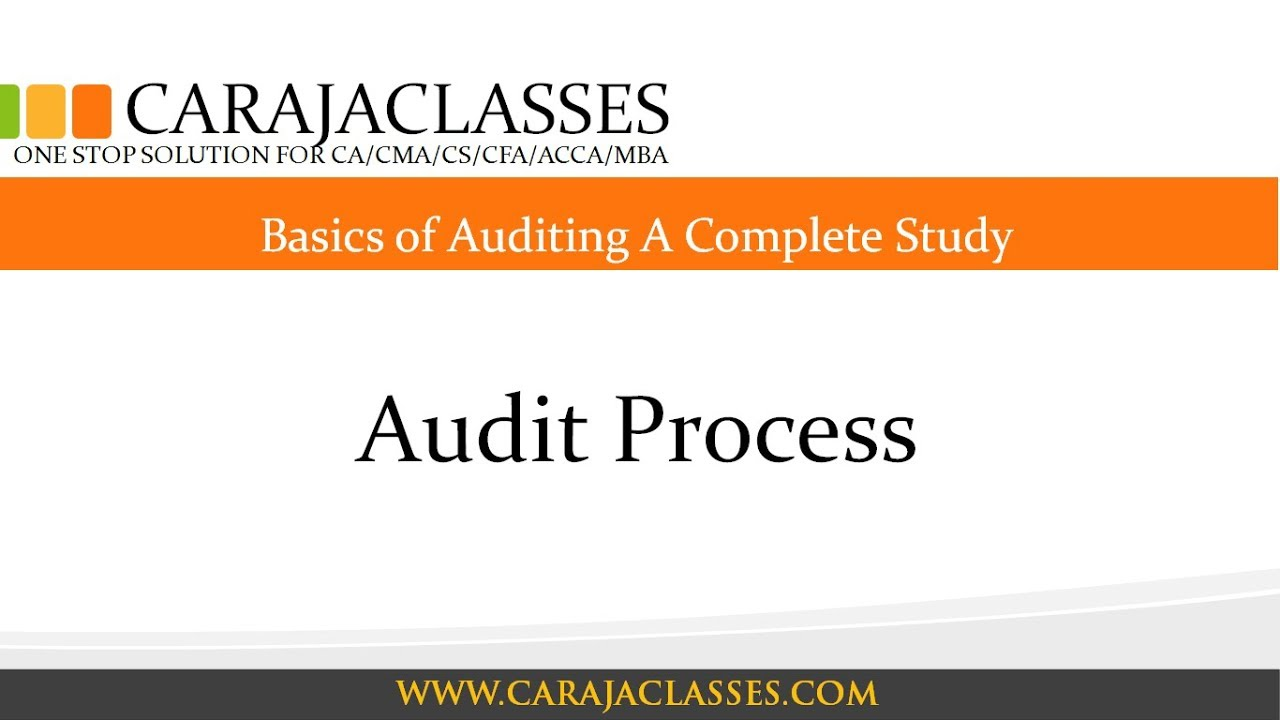 audit and auditing process Hello all, i am the internal auditor for my company and i was recently tasked with revamping our auditing process to be more robust then what it is f.