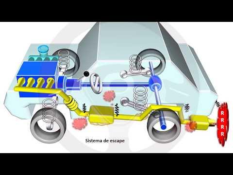 INTRODUCCIÓN A LA TECNOLOGÍA DEL AUTOMÓVIL - Módulo 15 (3/17)
