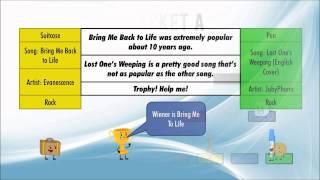 bfmc 20b music tournament results