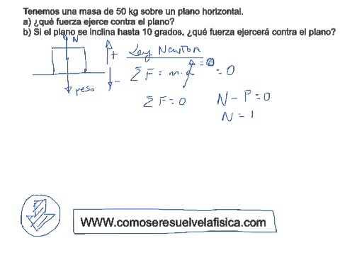 Ejercicio resuelto Fuerzas 4º ESO Calcular fuerza contra el suelo ...