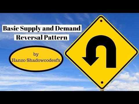 Tutorial Supply and Demand Part 1: Reversal Pattern