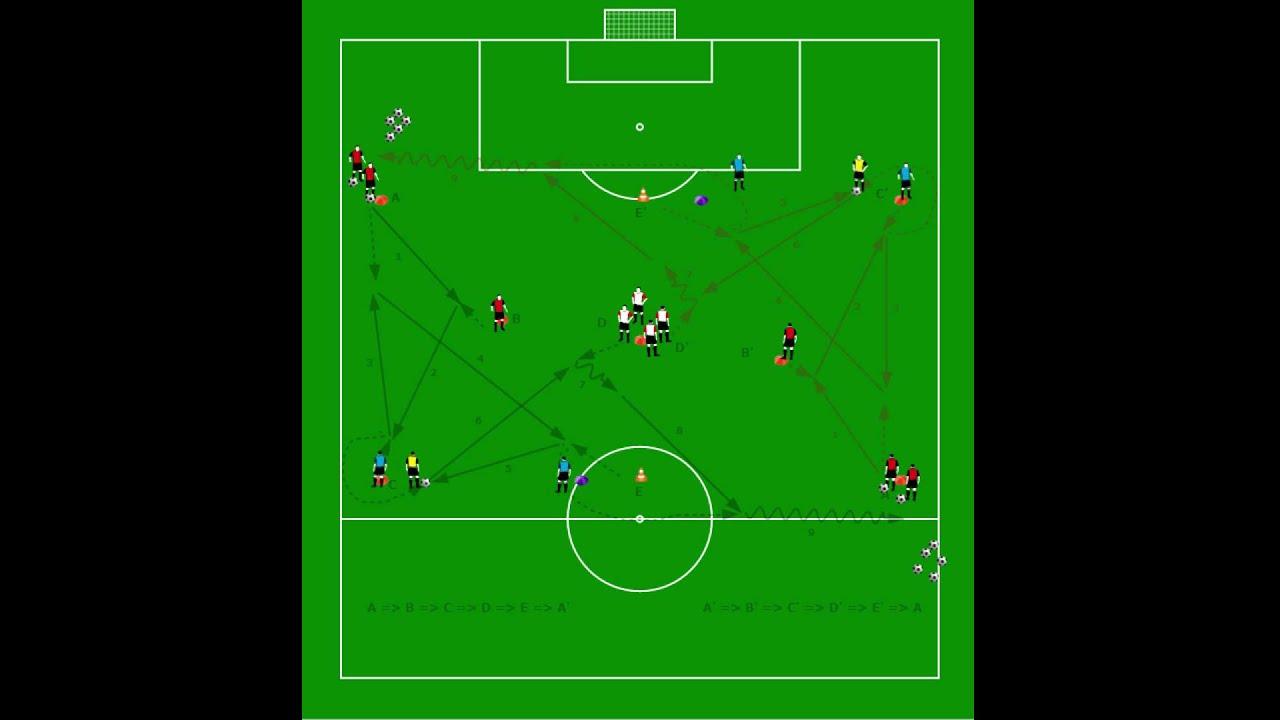 تمارين تكتيكية في كرة القدم