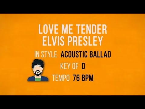 Love Me Tender - Karaoke Backing Track