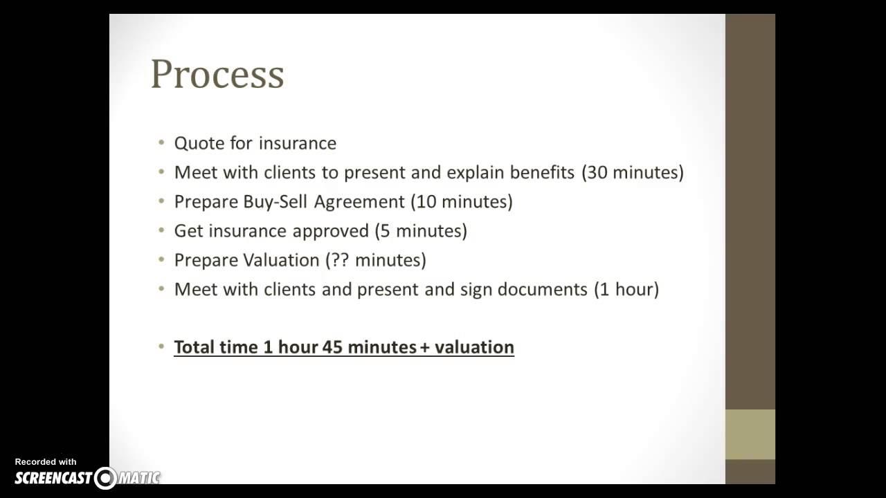 Buy Sell Agreement Powerpoint Youtube