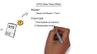 АвтоВоронка: Как предлагать ОТО (One Time Offer) потенциальному клиенту?