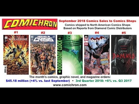 Comichron: September 2018 Comic Book Sales to Comics Shops