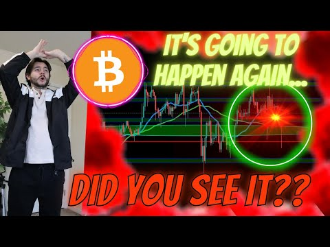 BITCOIN **IMMEDIATELY** BEING BOUGHT UP – WHEN CAN WE EXPECT BITCOIN TO VIOLENTLY BREAKOUT??