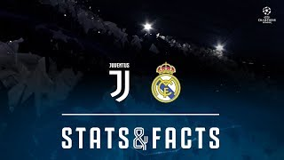 Juventus vs Real Madrid | UEFA Champions League | Stats & Facts