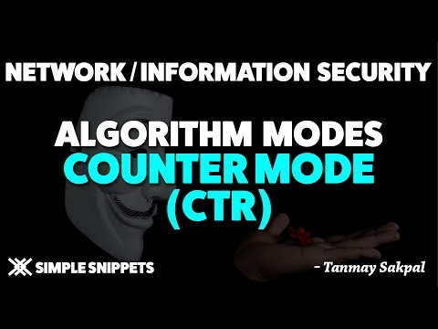 Counter Mode Encryption (CTR) | Algorithm Modes In Cryptography