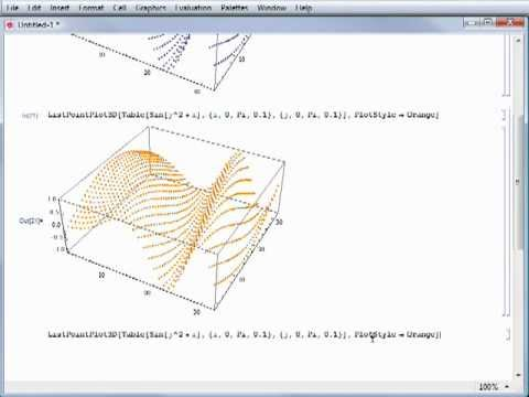 Mathematica How To: How to Change the Type and Color of Points in a 2D  Scatter Plot