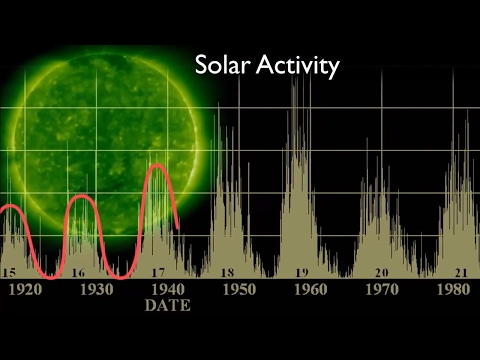 Solar Max Double Peaked - The Solar Cycle - Science at NASA