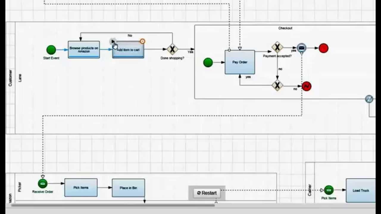 Buying Process Map on buying organization chart, buying process stages, buying process model, buying process service, strategy map, buying process chart, customer experience map, customer buying map, customer segmentation map,