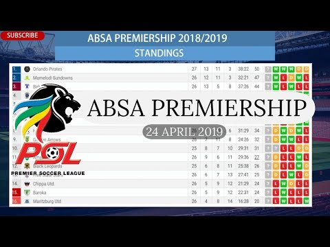 Absa premier league fixtures and results