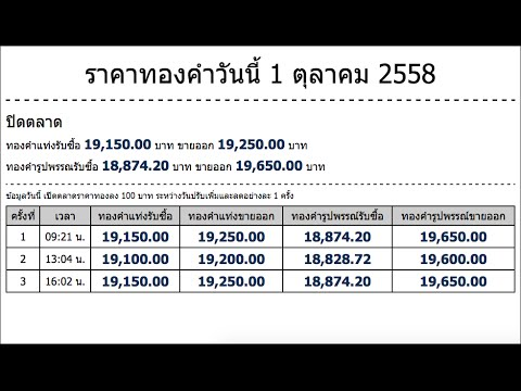 ราคาทองคำวันนี้ 1 ตุลาคม 2558