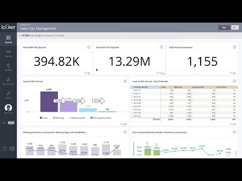 Analytics on Salesforce Data Demo