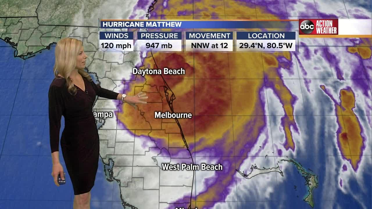 Action Weather Forecast - Hurricane Matthew Update