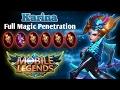 Mobile Legends : Karina Full Magic Penetration Build | MLBB Troll Game