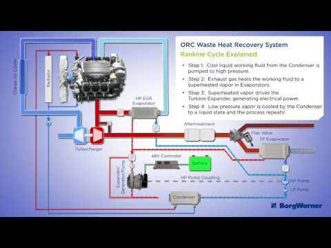 ORC Waste Heat Recovery System