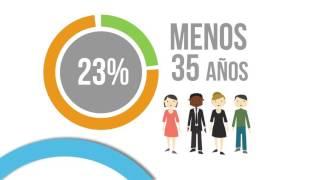 La nueva Asamblea Nacional y su conquista en equidad de género