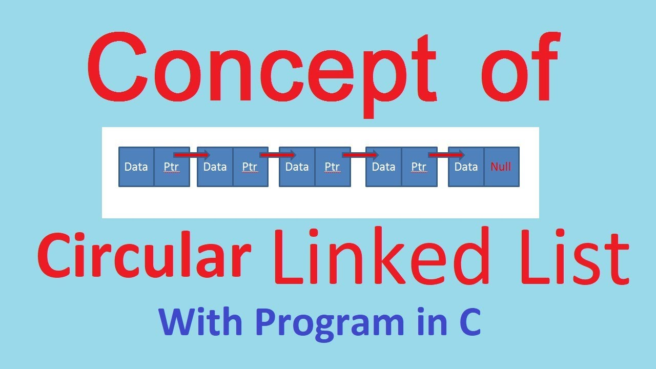 Implementation of Circular Linked List with Program in C language