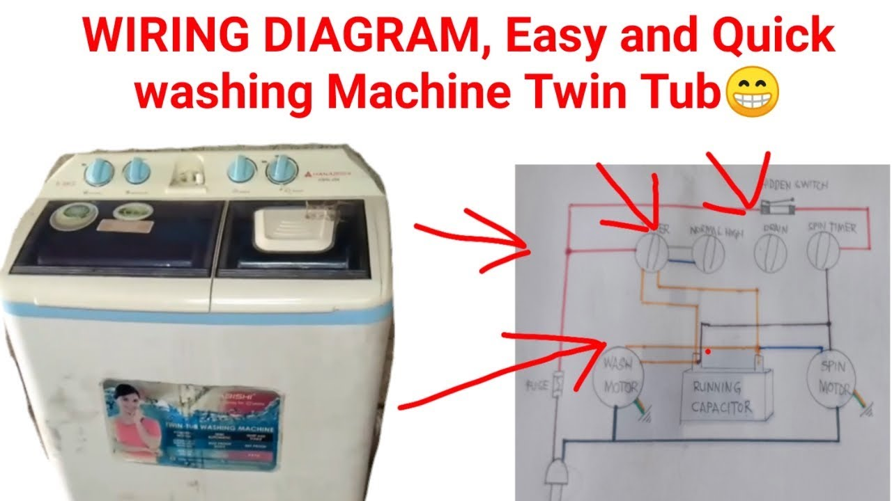 Wiring Diagram Washing Machine Twin Tub Model Hwm 268 Hanabishi Double Capacitor Inside Youtube