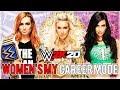 WWE 2K20 NEWS: WOMEN'S MY CAREER MODE LEAKED & EDITING SUPERSTARS