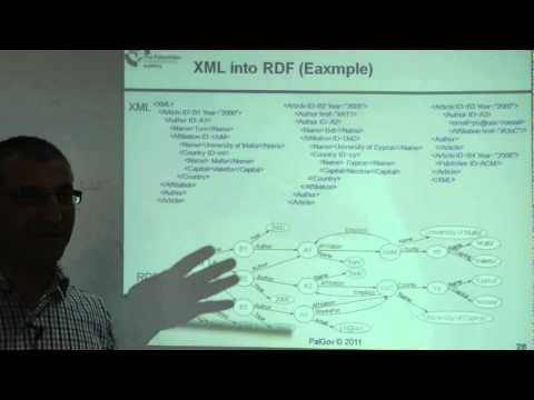R2T2 - 5.1 .P7 - Resource Description Framework - Prof. Mustafa Jarrar