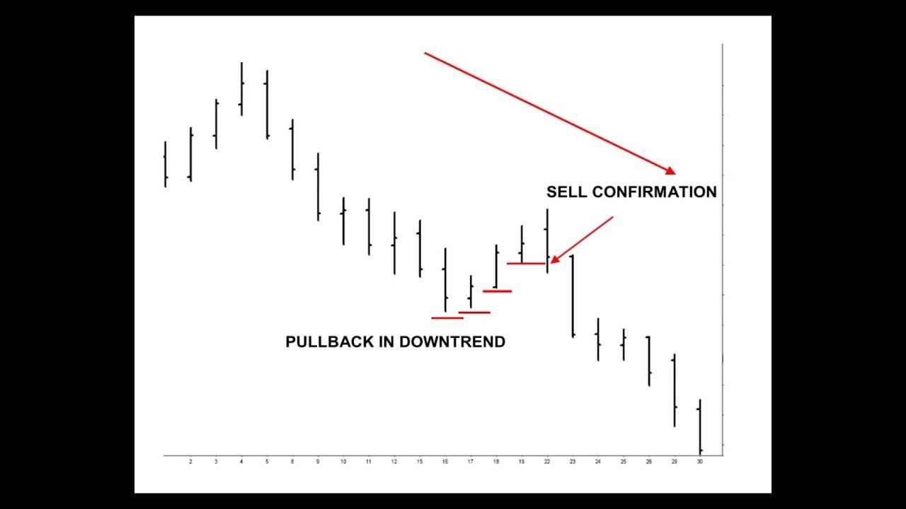 Emini trading strategies reviews