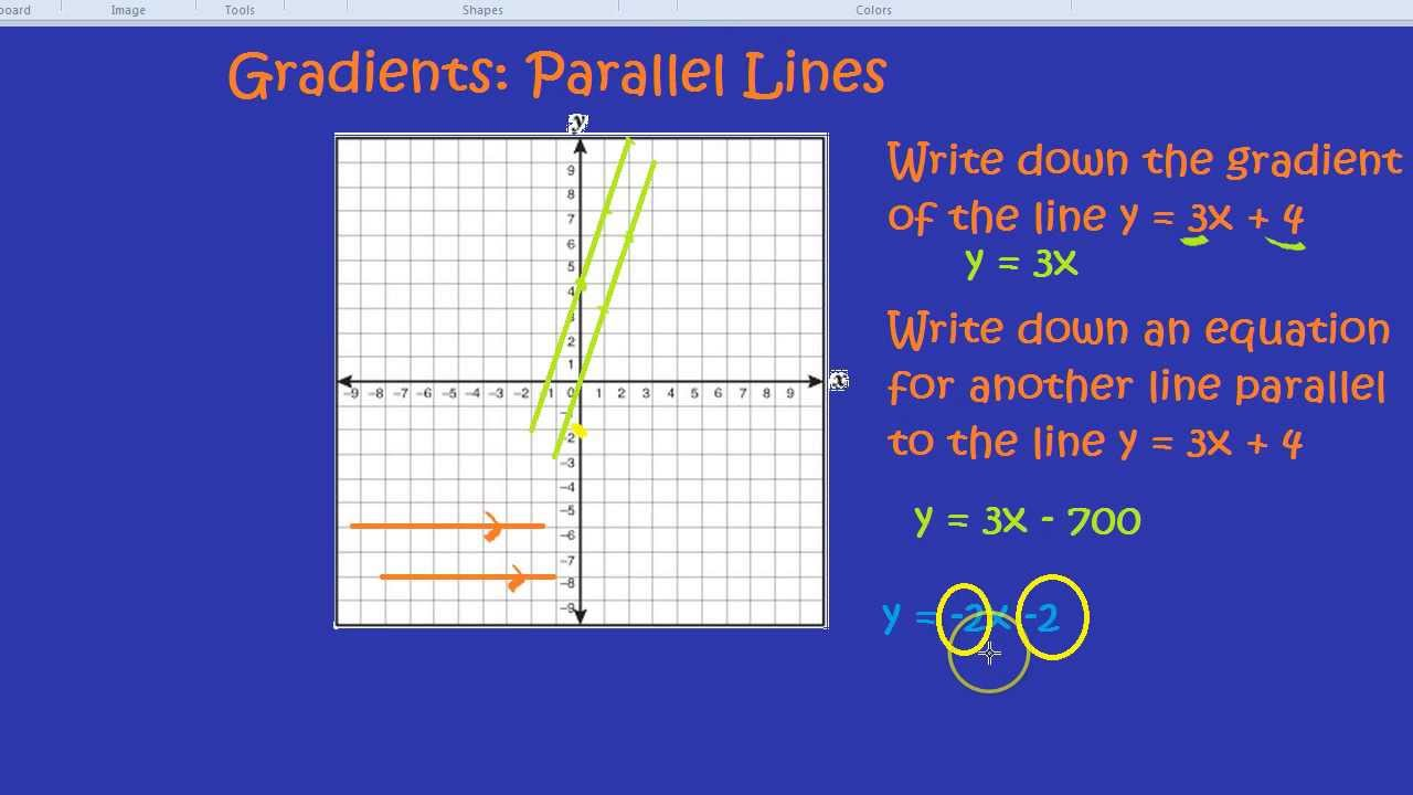 Drawing Lines Using Y Mx C : Gradients parallel lines youtube