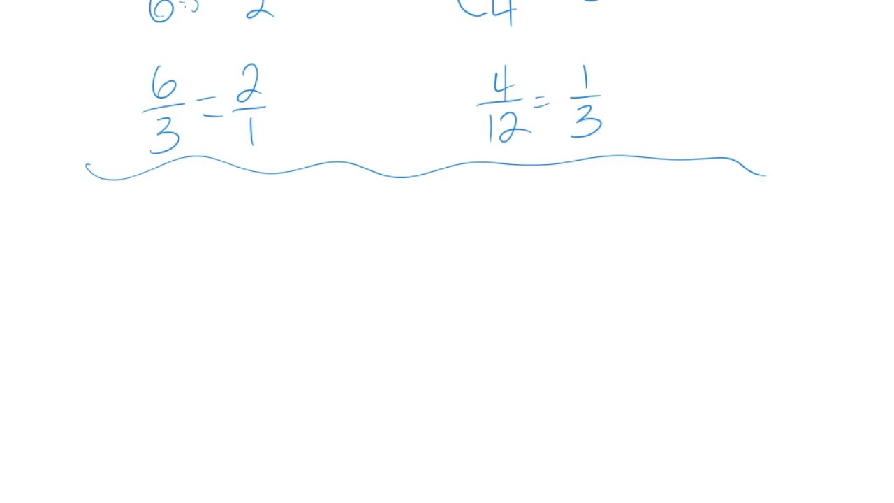 Finding Slope Of A Line Using A Graph