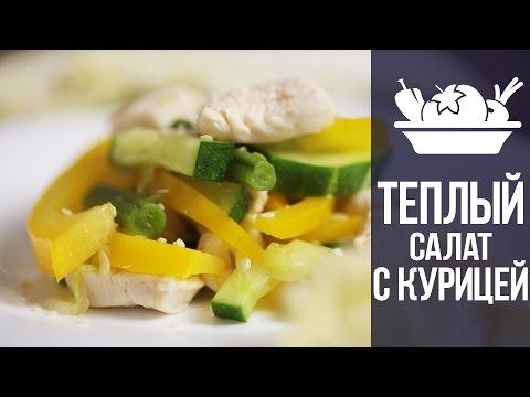 Рецепты с фото. Рецепты салатов, рецепты выпечки, десерты