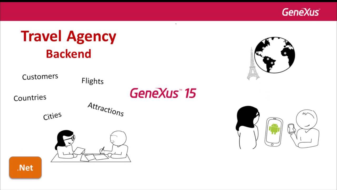 CURSO GENEXUS PDF