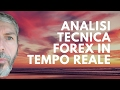 Analisi tecnica forex in tempo reale - YouTube