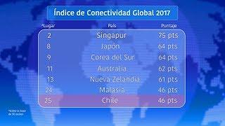 Conectividad Global de Chile y el Asia Pacífico