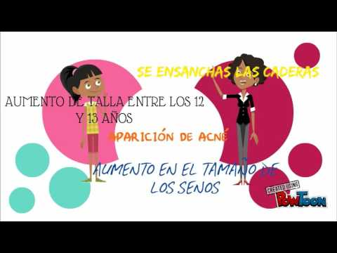 Cambios Fisicos Y Psicologicos En La Adolescencia Youtube