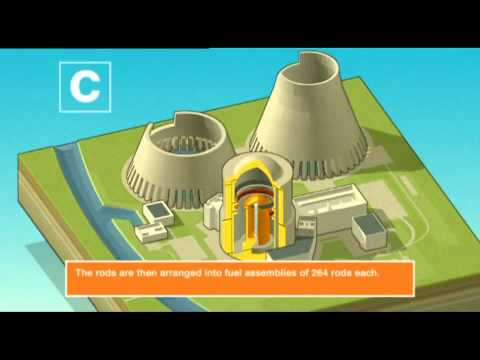 AREVA TV Commercial: Energy Experts