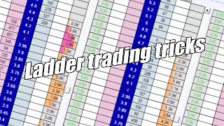 Bet Angel - Ladder trading tricks