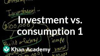 Investment vs. consumption 1 | Finance & Capital Markets | Khan Academy