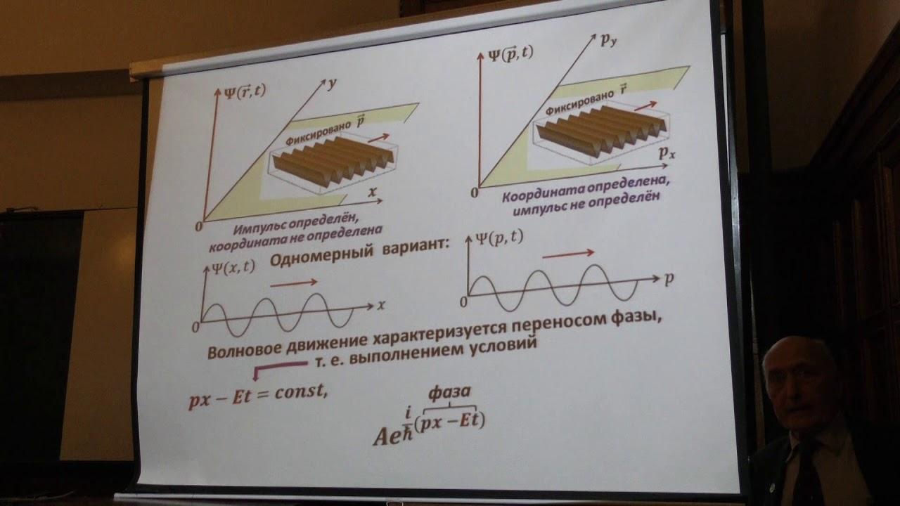 Капитонов И. М. - Физика атомного ядра и частиц - Основы квантовой механики