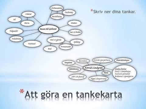 Studieteknik i svenska/svenska