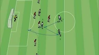 Fussball Training Bundesliga: Angriff Beispiel für die Offensive (Fussball Taktik Offensiv)