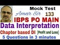 Data Interpretation-133 Profit and Loss based DI: Mock Test IBPS PO MAIN