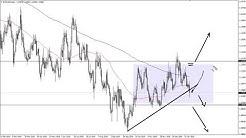 EUR/USD and GBP/USD Forecast January 24, 2020