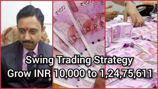 स्विंग ट्रेडिंग रणनीति इंट्राडे छोड़कर स्विंग ट्रेडिंग अपनायें Swing Trading Vs Day Trading Strategy