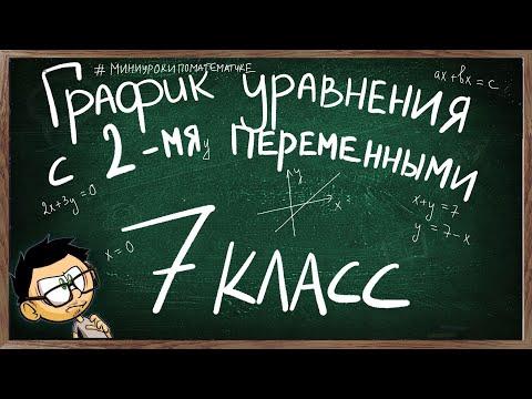 ГРАФИК ЛИНЕЙНОГО УРАВНЕНИЯ С ДВУМЯ ПЕРЕМЕННЫМИ 7 КЛАСС видеоурок