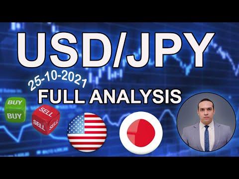 forex   weekly technical analysis   usdjpy setup