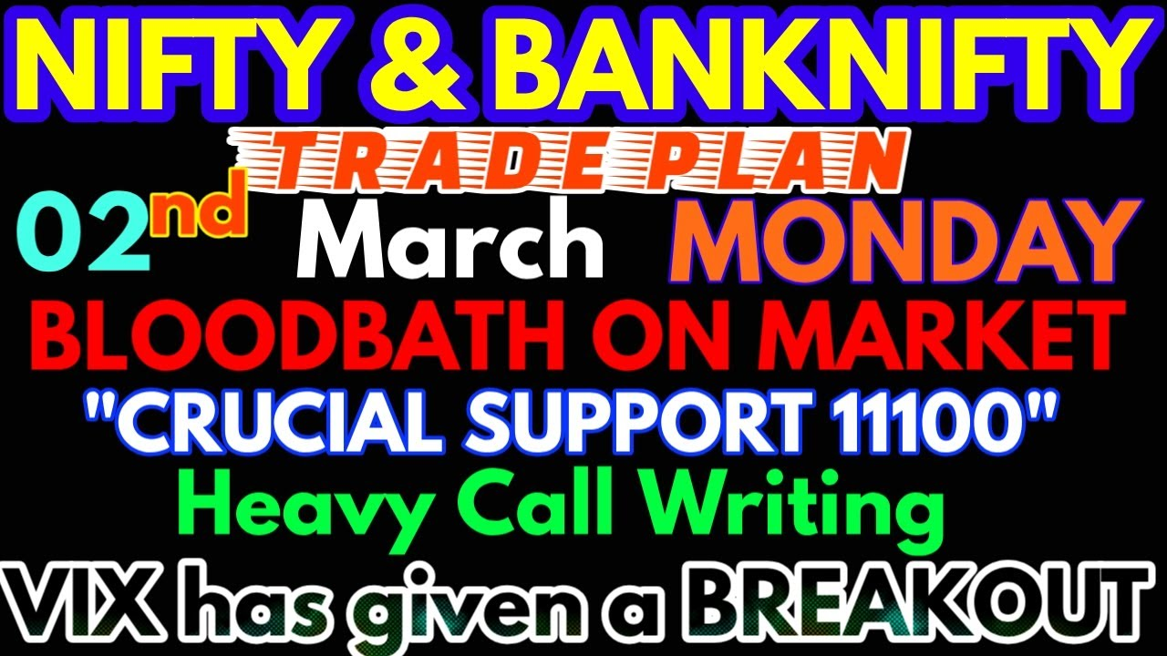 Bank Nifty & Nifty tomorrow 02nd MARCH 2020 Daily Chart ...