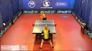 Настольный теннис матч 20112018 6 Воробьева Виктория Дементьева Елизавета