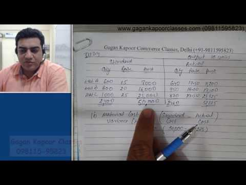 Material Mix and Yield Variances class 2