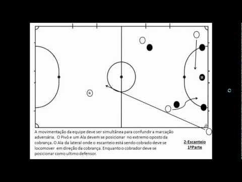 c5d6cacb43282 Pinga com Limão - Jogadas Ensaiadas 1ª Edição - YouTube